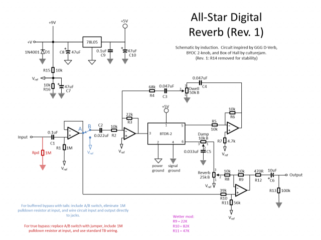 All_Star_Reverb_Rev1.png