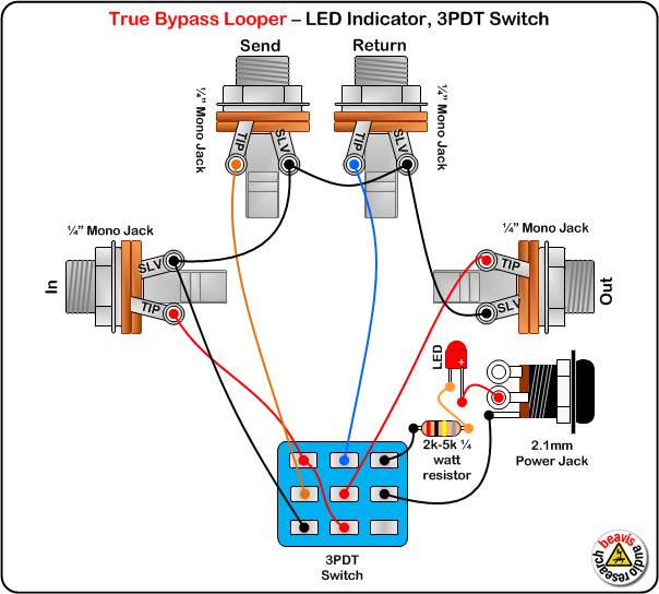 True-Bypass-Looper-With-LED.png